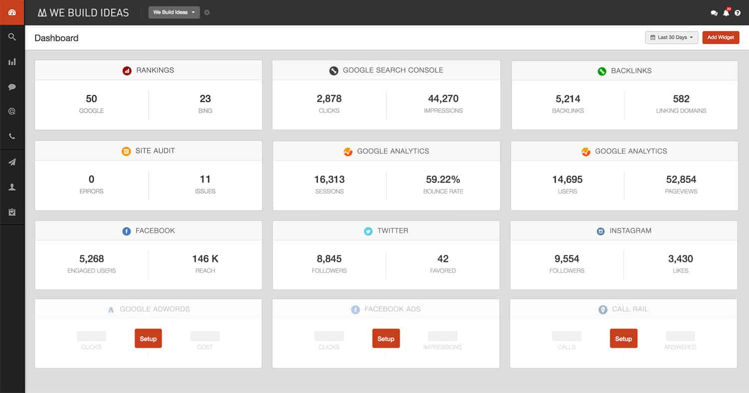 We Build Ideas Marketing Dashboard Overview