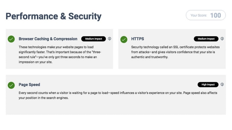 Website Performance & Security