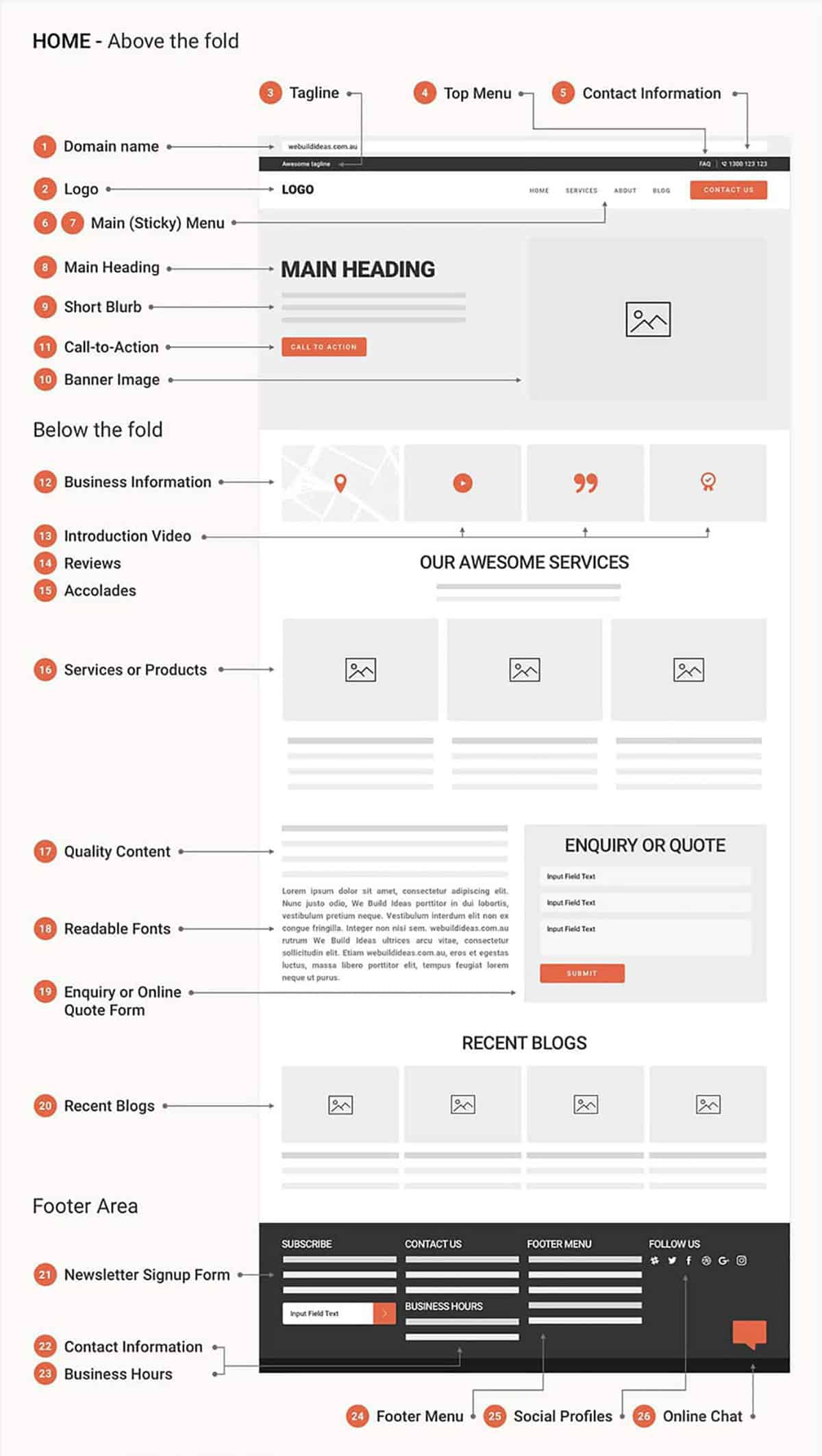 70-Small-Business-Website-Must-Haves-Infographic-We-Build-Ideas